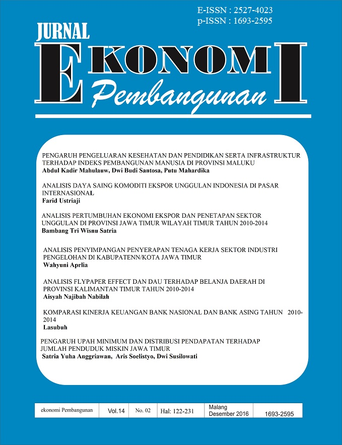 Analisis Pertumbuhan Ekonomi Dan Penetapan Sektor Unggulan Di Provinsi Jawa Timur Wilayah Timur Tahun 2010 2014 Jurnal Ekonomi Pembangunan